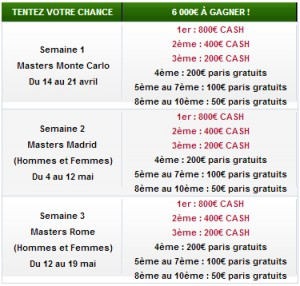 Challenge tennis unibet 6000 euros