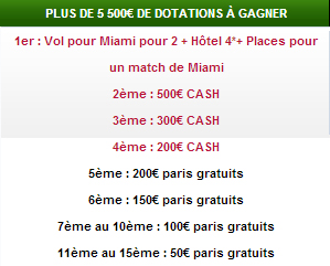 unibet playoff nba basket paris sportifs